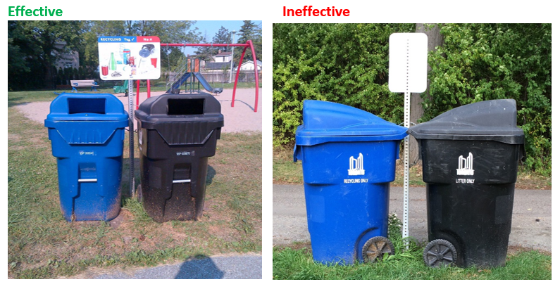 Source (left): City of Toronto – 548.7 - Public Space Recycling Project Assessment (Phase I & 2) Source (right): Source: http://www.bttoronto.ca/2015/12/