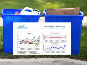Image of Price Sheet